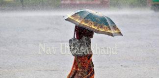 Dehradun_Rainfall